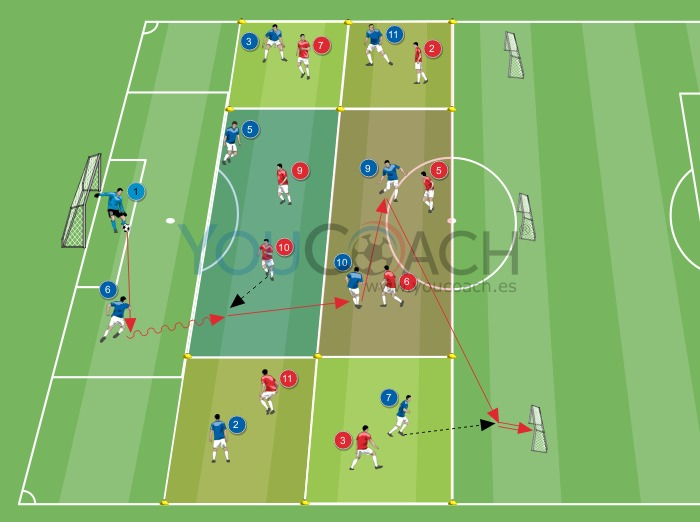 8 contra 8 + portero: construcción desde atrás manteniendo las posiciones en un espacio determinado