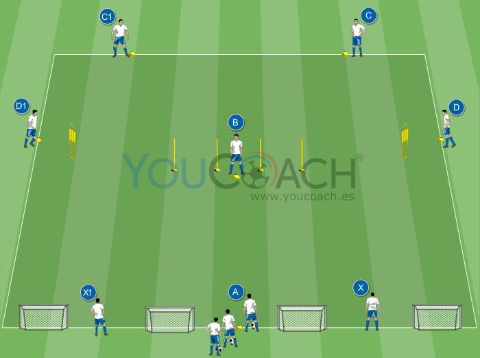 Activación técnica 2 contra 1