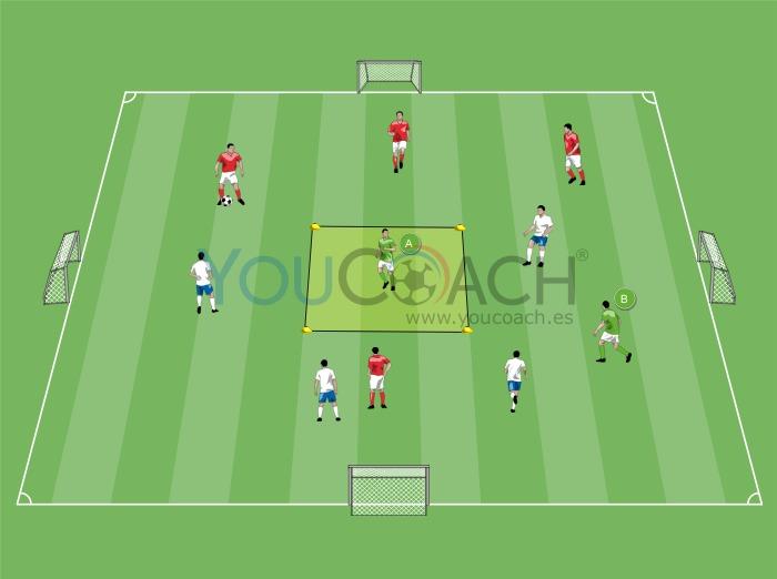 Asistencia y finalización- Chelsea FC