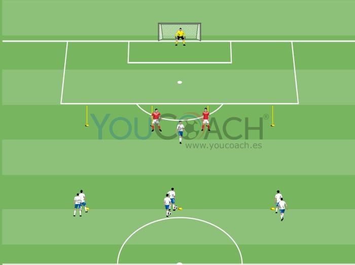 Ataque a la profundidad cognitivo para sistemas de juego con 3 delanteros