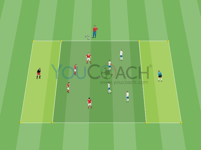 Ball possession with passback to the...