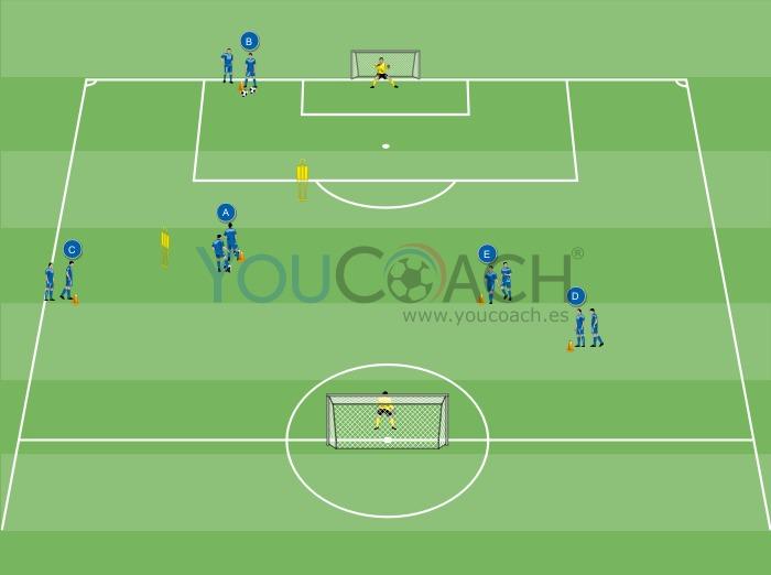Circuito para el tiro a portería - Chelsea F.C.