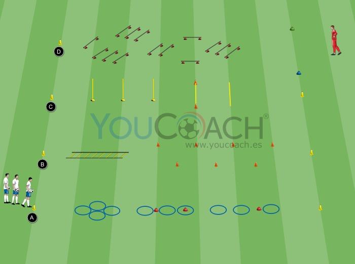 Circuito Tecnico Futbol : Circuito técnico coordinativo para el calentamiento youcoach