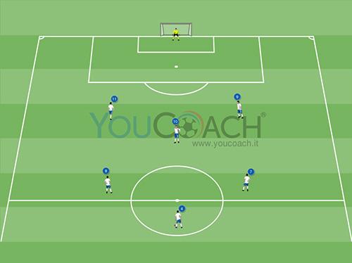 Combinazione offensiva per il 4-3-1-2: corto lungo delle due punte