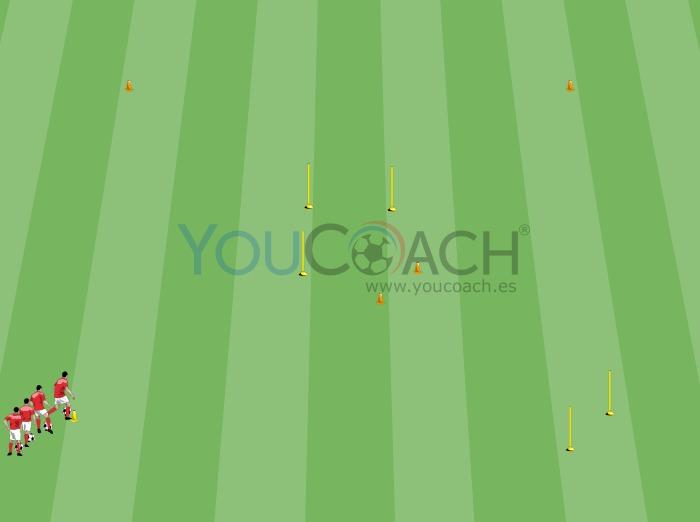 Conducción de balón y tiro al objetivo - AFC Ajax