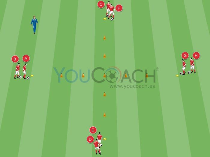 Conducción del balón - AFC Ajax