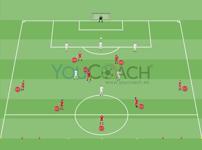 Entrenamiento del balón colgado y la finalización - Liverpool F.C.