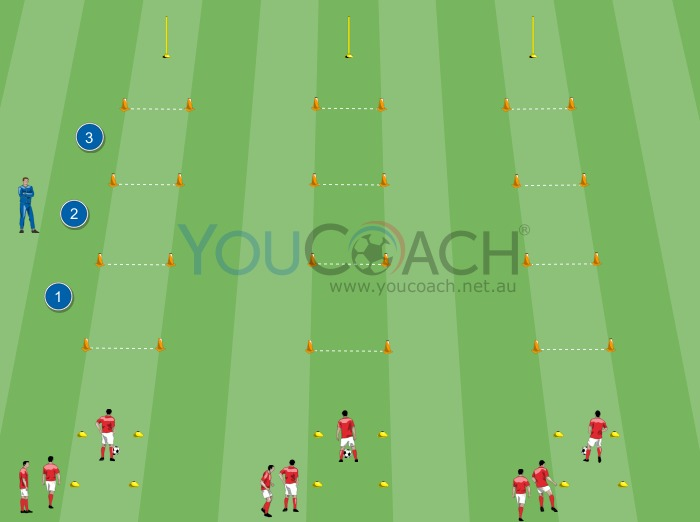 Improve the accuracy of passes and ball control