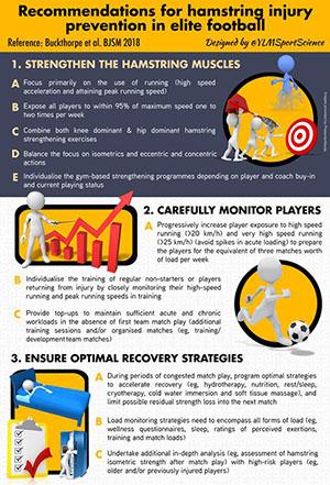 Prevenzione infortuni calcio