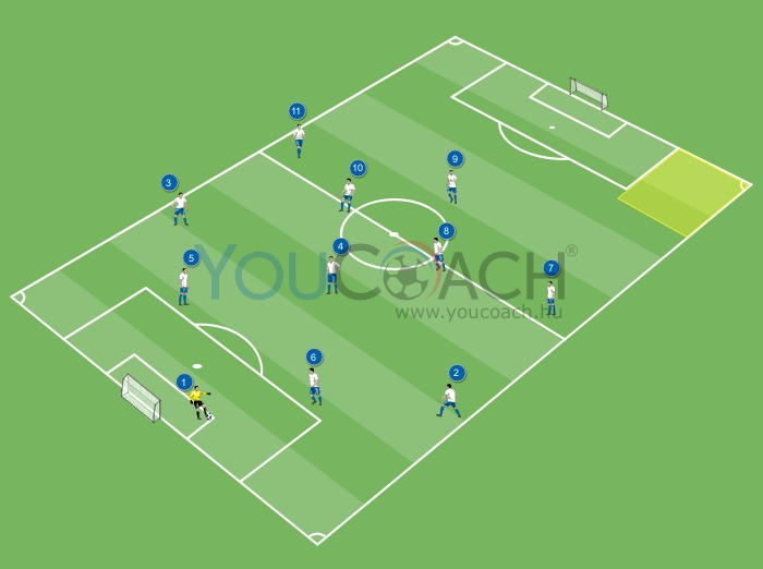 Játékszervezés 4-3-3 felállásban: a támadó szélső belépése és a szélső hátvéd felfutása