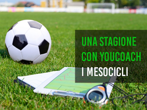 Mesociclo calcio YouCoach