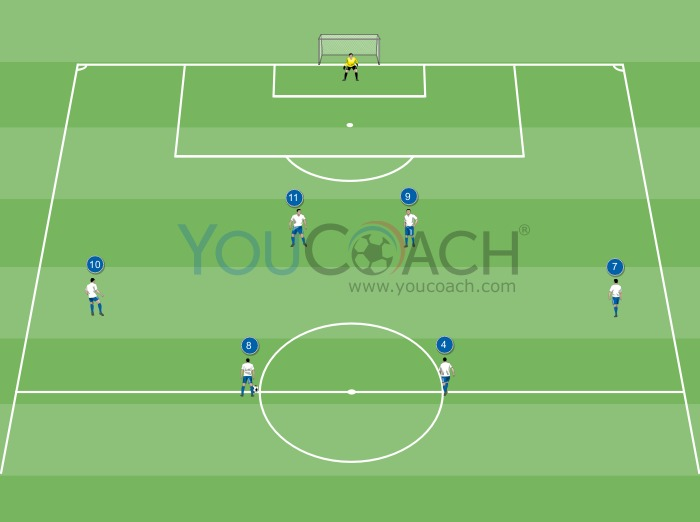 Offensive combination for 4-4-2...