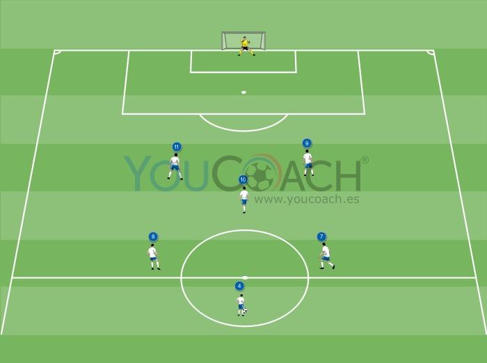 Combinación ofensiva para el 4-3-1-2: Apoyo del delantero y movimiento del otro delantero