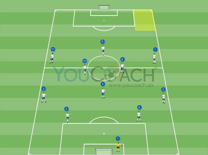 Construcción del juego para el 4-3-3: Pivote libre para jugar con el extremo que va hacia el centro