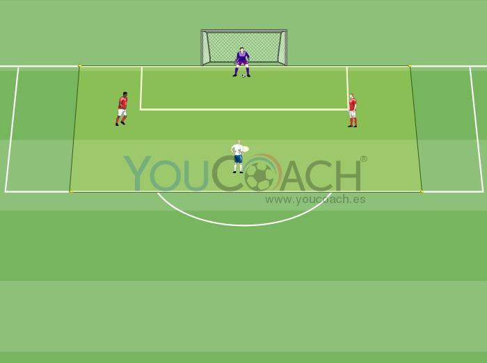 1 contra 2 y la búsqueda del gol inmediata- Ajax AFC