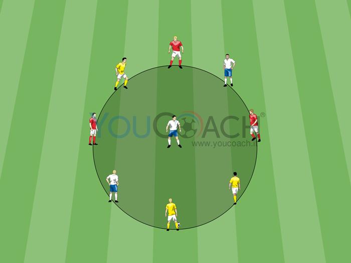 Rondo cognitivo con elementi di psicocinetica - Barcellona F.C.