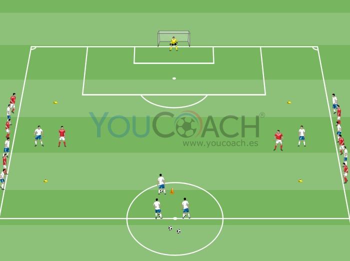Situación de 2 contro 1 lateral: desmarque y postura del defensor