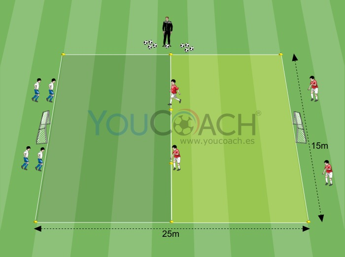 Small - sided game: 2 contra 2