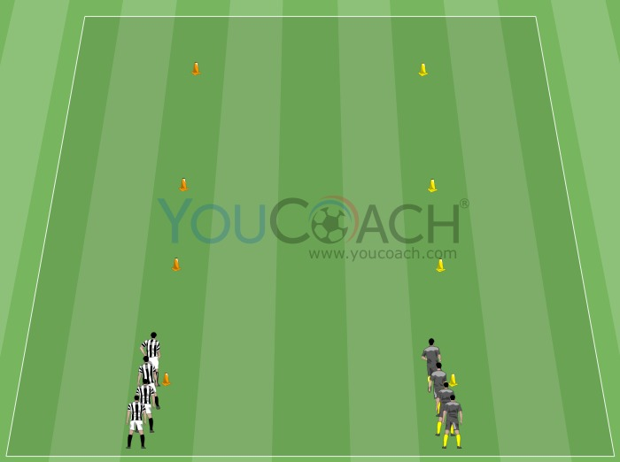Speed and agility - Juventus FC
