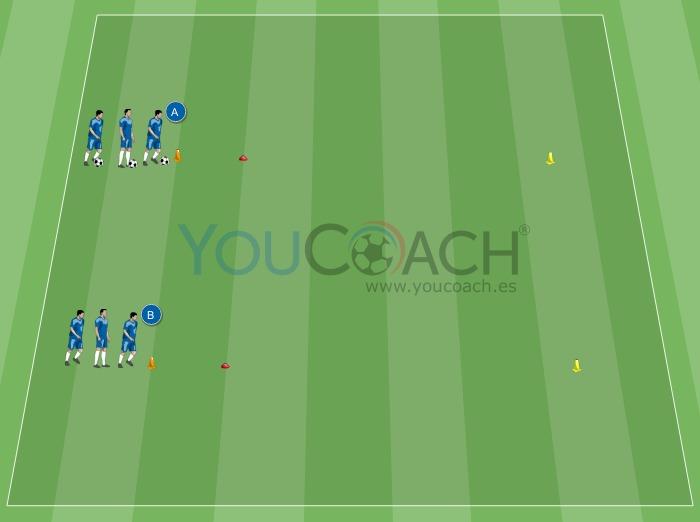 Velocidad y pase - Chelsea FC
